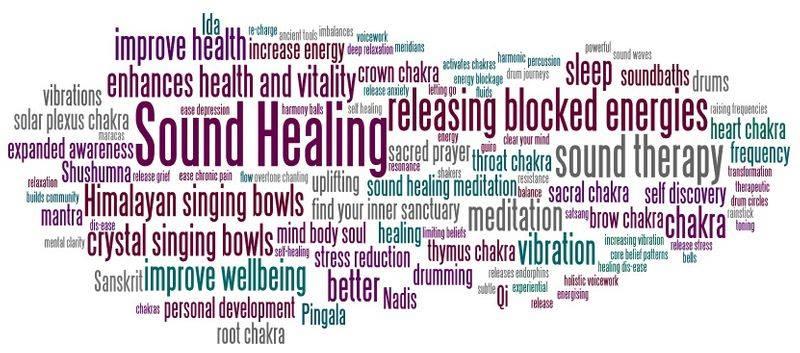 Sound healing word map